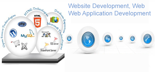 Website and Web application development